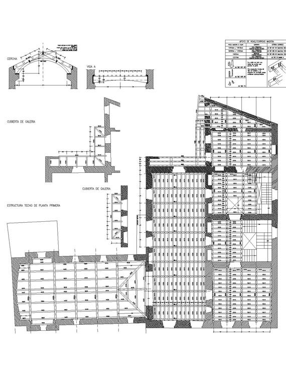 Rehabilitación de edificio histórico para destinarlo a albergue de peregrinos en Ribadeo